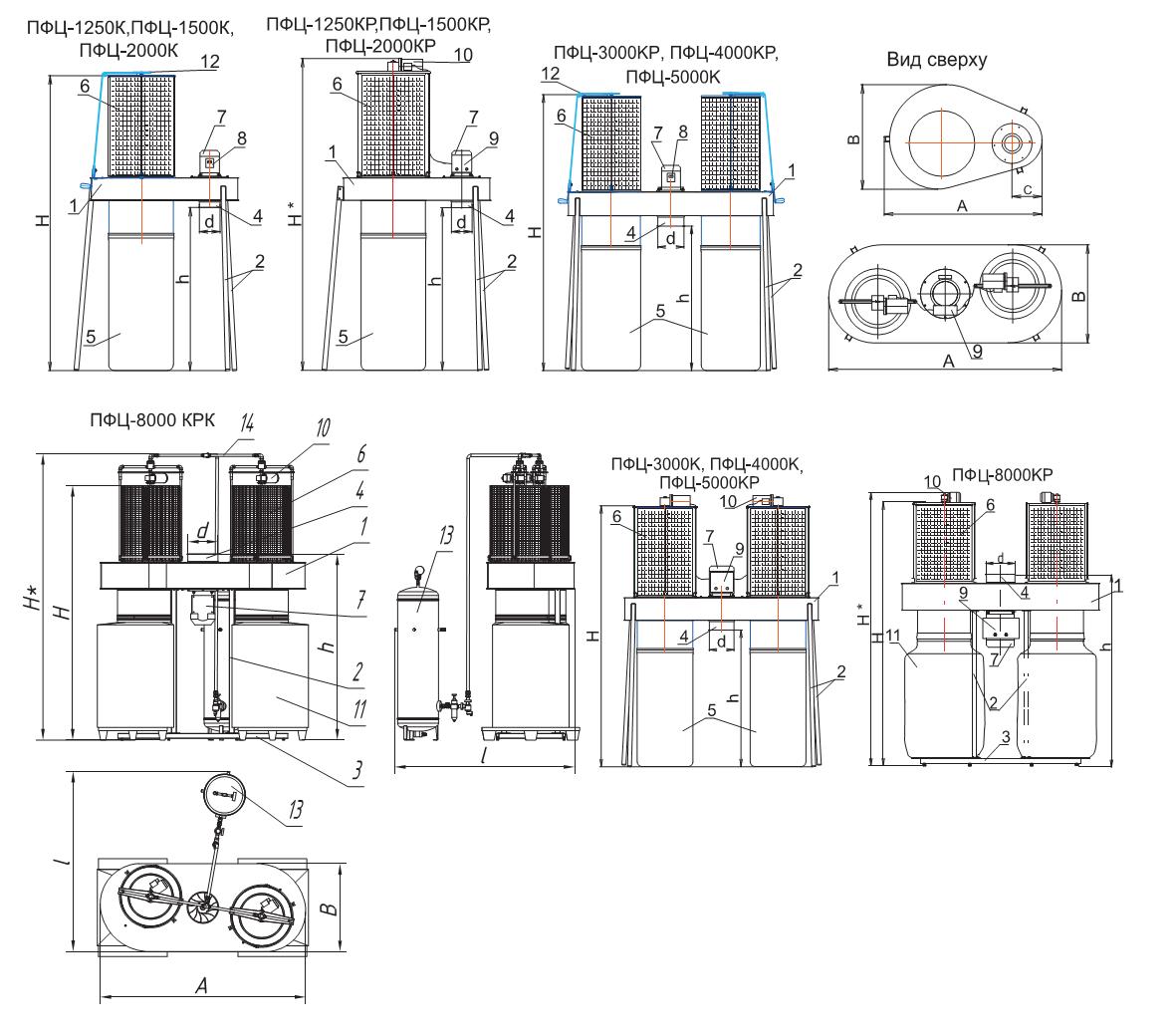 Схема ПФЦ(пылеулавливающие агрегаты)